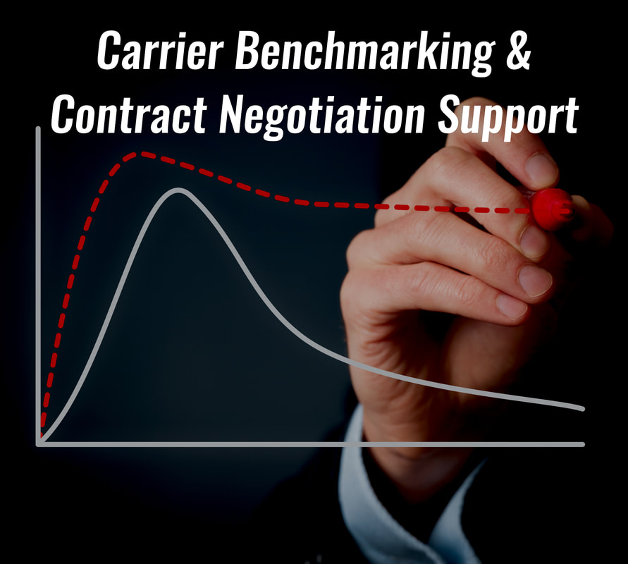 PictureCarrier Benchmarking & Contract Negotiation Support